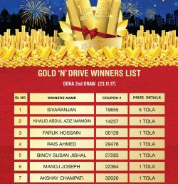 Doha Qatar Gold N Drive 8 2nd Draw Winners List November 28 2017