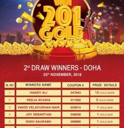 201 Gold Bars Second Draw Winners List Sky Jewellery Designed For Generations
